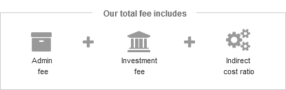 Our total fee